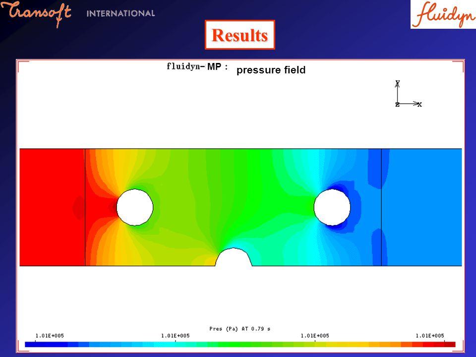 Results MP pressure field