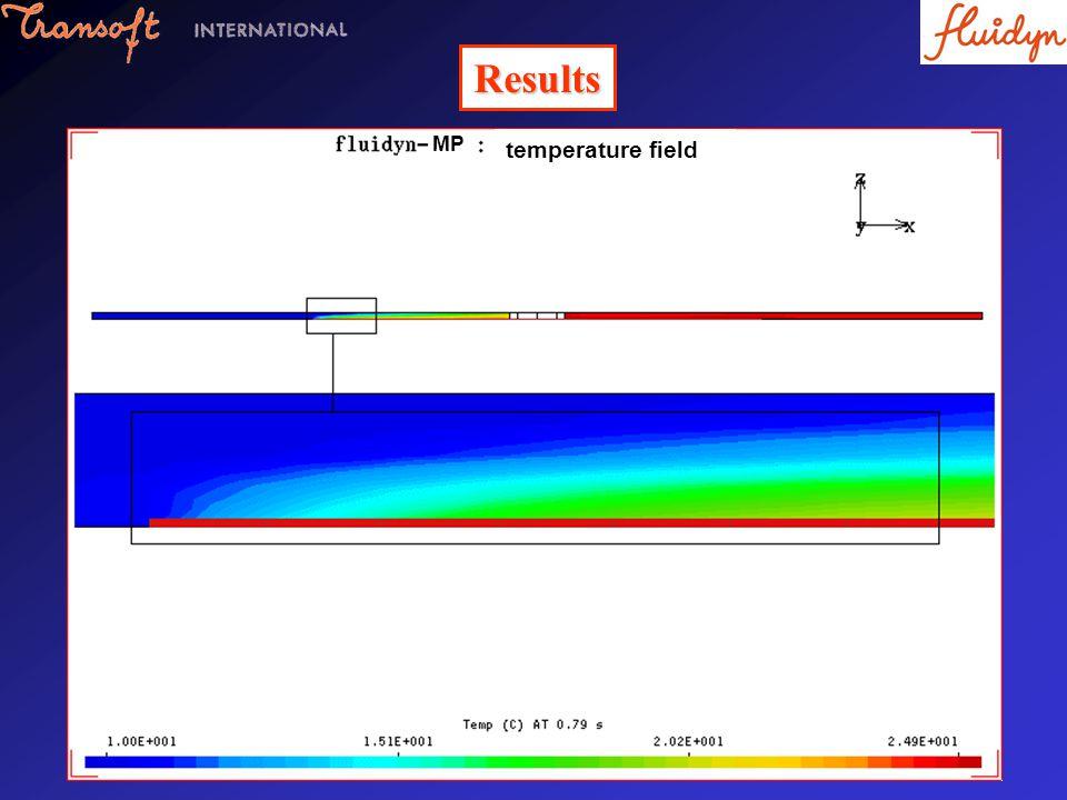 Results MP temperature field