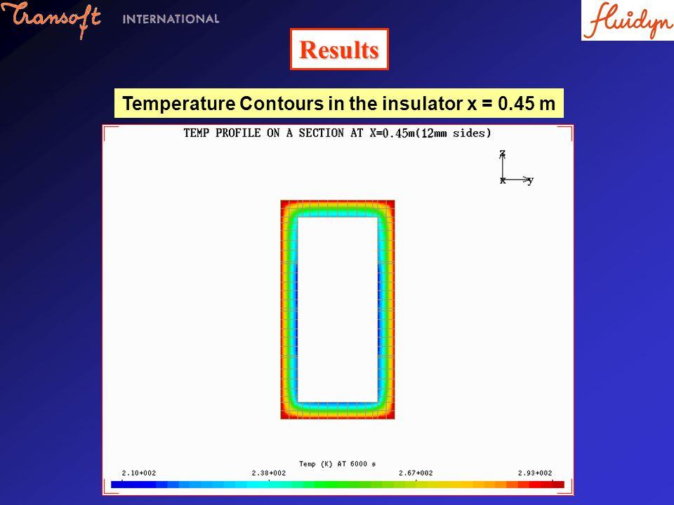 Results Temperature Contours in the insulator x = 0.45 m