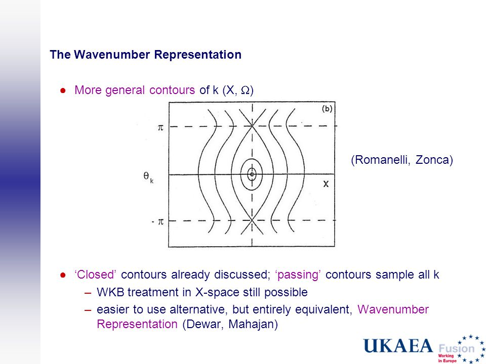The Wavenumber Representation ●More general contours of k (X,  ) (Romanelli, Zonca) ●'Closed' contours already discussed; 'passing' contours sample a