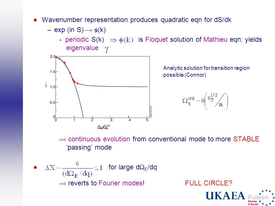 ●Wavenumber representation produces quadratic eqn for dS/dk –exp (in S)   (k) - periodic S(k) is Floquet solution of Mathieu eqn: yields eigenvalue