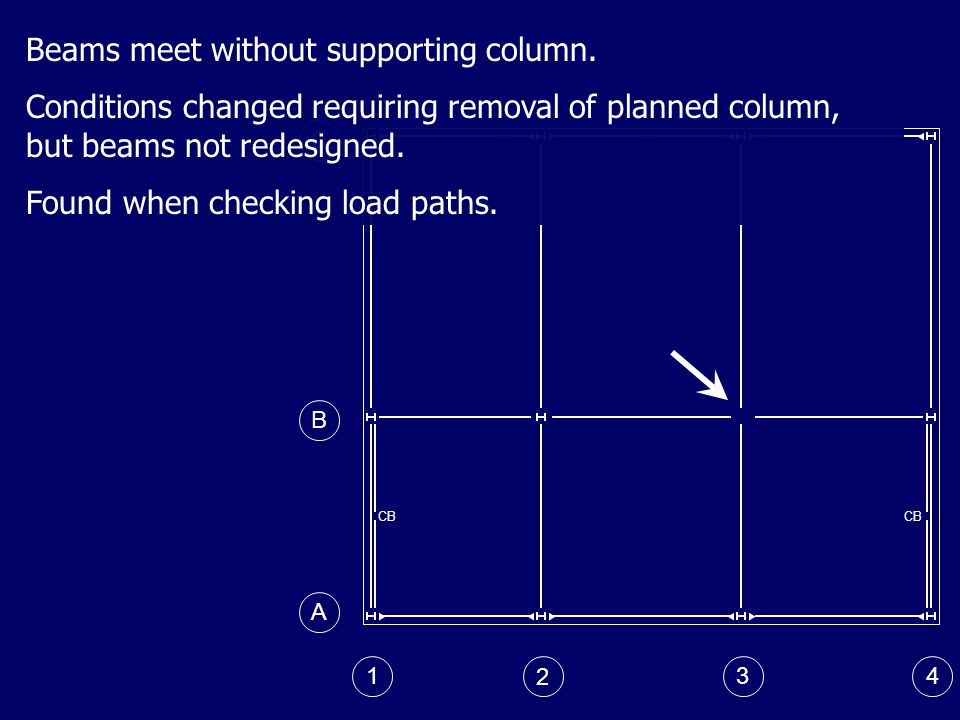 CB A B C 134 2 Beams meet without supporting column.