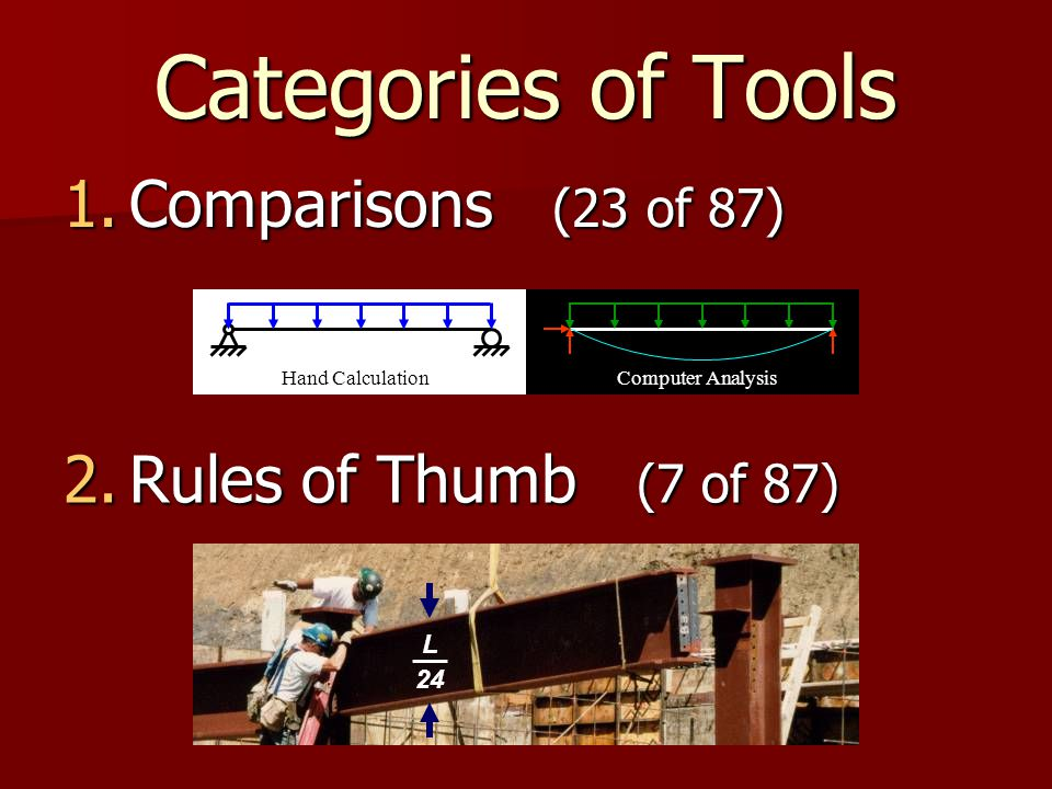 1.Comparisons (23 of 87) Hand CalculationComputer Analysis L 24 Categories of Tools 2.Rules of Thumb (7 of 87)