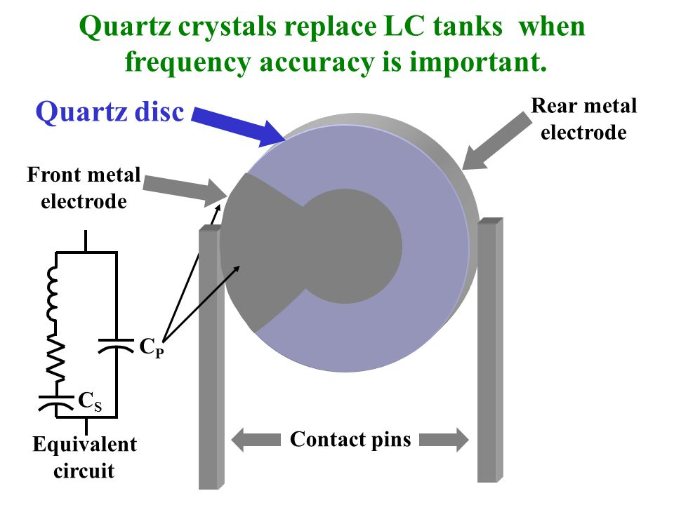 Quartz crystalSlab cut from crystal Electrodes and leads Schematic symbol Quartz is a piezoelectric material.