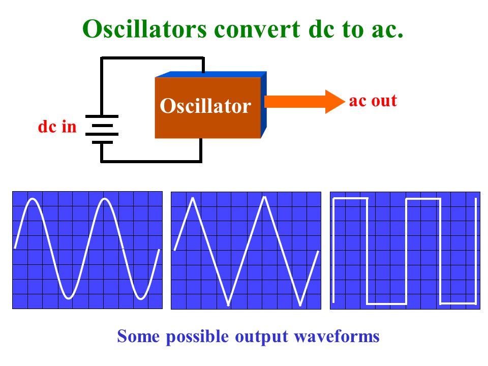 Concept Preview Oscillators convert dc to ac. Oscillators use positive feedback. An amplifier will oscillate if it has positive feedback and has more