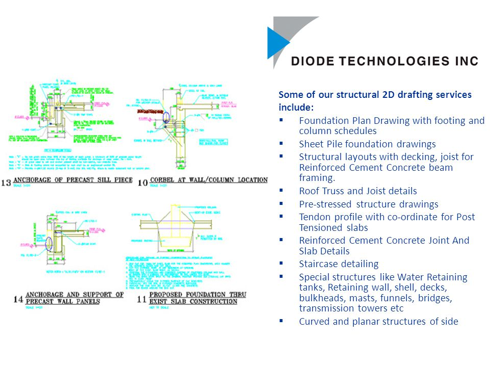 Contact Details Diode Technologies Inc.