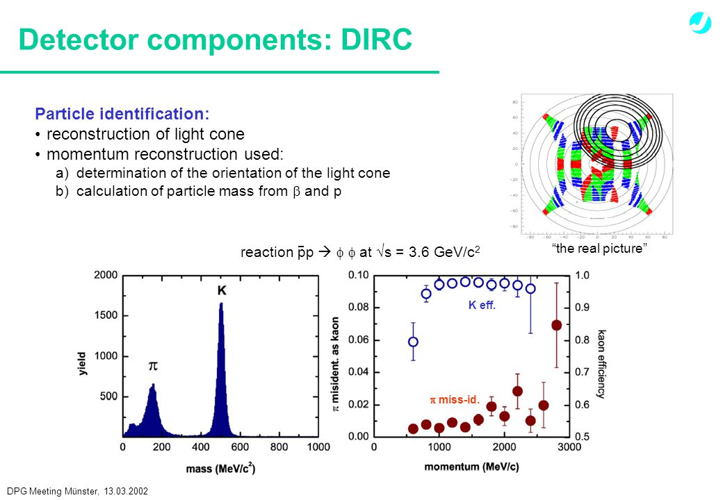 DPG Meeting Münster, 13.03.2002 Detector components: DIRC Particle identification: reconstruction of light cone momentum reconstruction used: a)determ