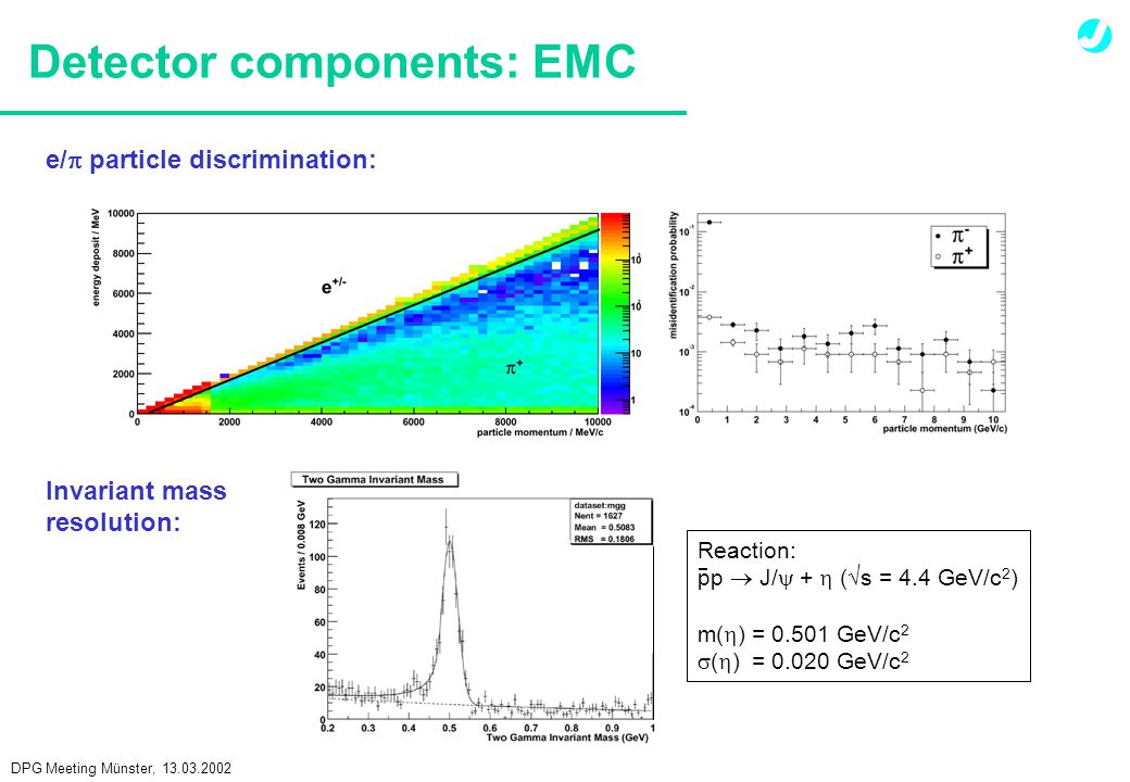 DPG Meeting Münster, 13.03.2002 Detector components: EMC Invariant mass resolution: e/  particle discrimination: Reaction: pp  J/  +  (  s = 4.4
