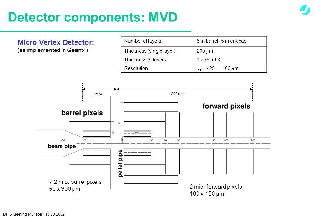 DPG Meeting Münster, 13.03.2002 Detector components: MVD 7.2 mio.