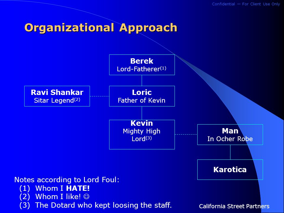 Confidential — For Client Use Only California Street Partners Organizational Approach Kevin Mighty High Lord (3) Loric Father of Kevin Berek Lord-Fatherer (1) Notes according to Lord Foul: (1) Whom I HATE.