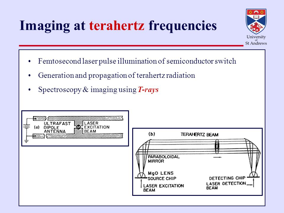 Imaging at terahertz frequencies Femtosecond laser pulse illumination of semiconductor switch Generation and propagation of terahertz radiation Spectroscopy & imaging using T-rays