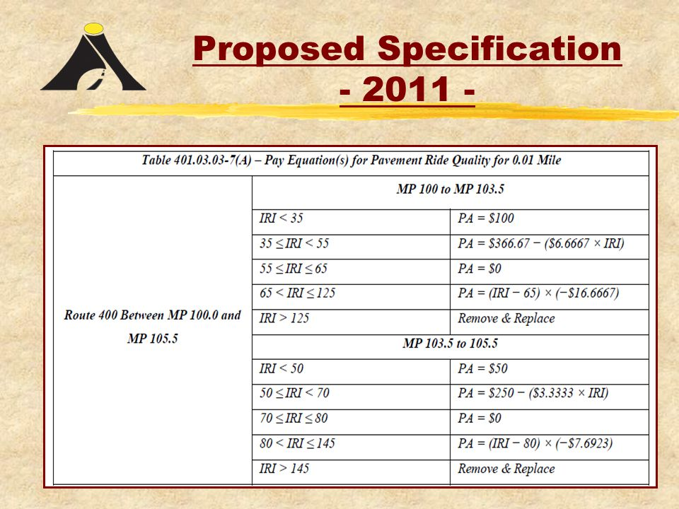 Proposed Specification - 2011 -.