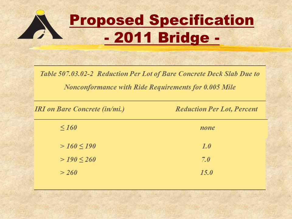 Table 507.03.02-2 Reduction Per Lot of Bare Concrete Deck Slab Due to Nonconformance with Ride Requirements for 0.005 Mile IRI on Bare Concrete (in/mi.) Reduction Per Lot, Percent ≤ 160 none > 160 ≤ 190 > 190 ≤ 260 > 260 1.0 7.0 15.0 Proposed Specification - 2011 Bridge -