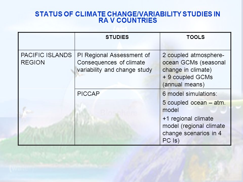 STATUS OF CLIMATE CHANGE/VARIABILITY STUDIES IN RA V COUNTRIES STUDIESTOOLS PACIFIC ISLANDS REGION PI Regional Assessment of Consequences of climate variability and change study 2 coupled atmosphere- ocean GCMs (seasonal change in climate) + 9 coupled GCMs (annual means) PICCAP6 model simulations: 5 coupled ocean – atm.