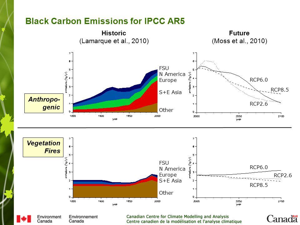 Black Carbon Emissions for IPCC AR5 Historic (Lamarque et al., 2010) Future (Moss et al., 2010) Anthropo- genic Vegetation Fires FSU N America Europe S+E Asia Other FSU N America Europe S+E Asia Other RCP6.0 RCP8.5 RCP6.0 RCP2.6 RCP8.5 RCP2.6