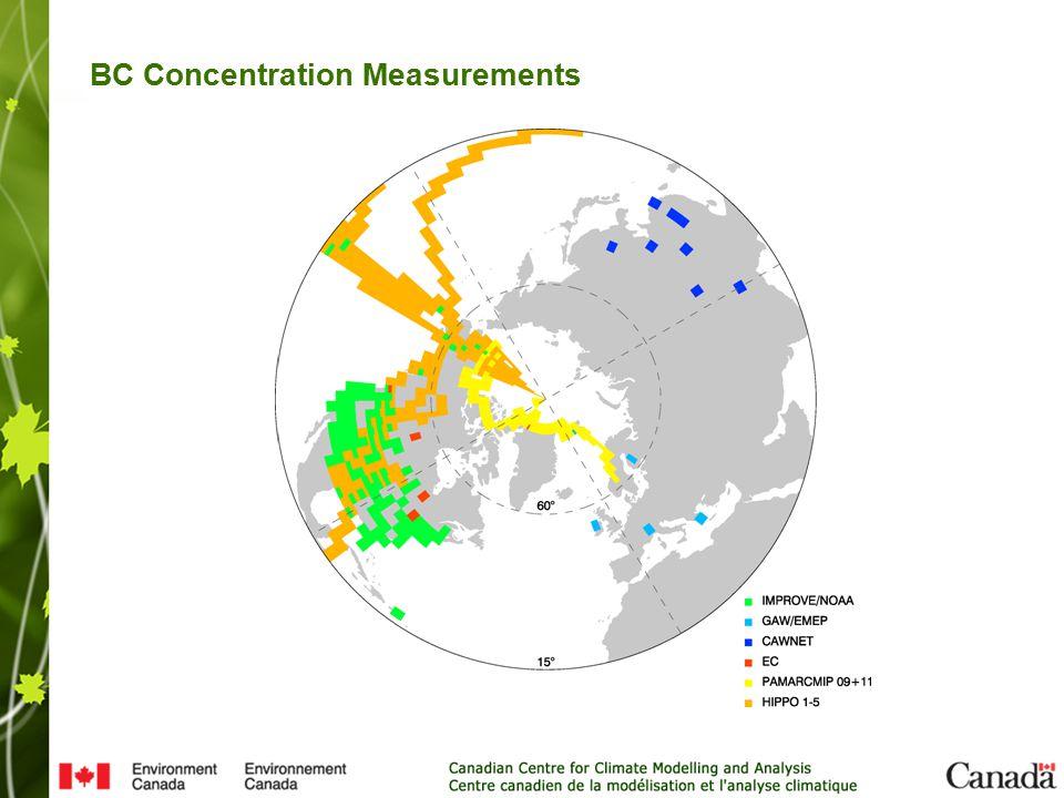 BC Concentration Measurements