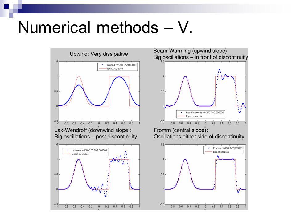Numerical methods – V.