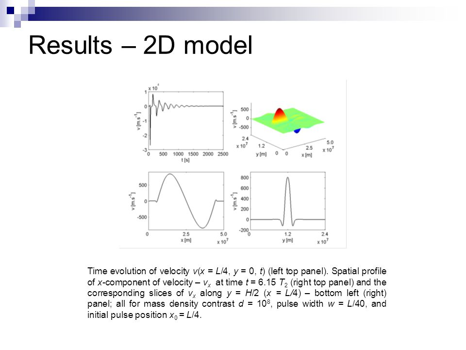 Results – 2D model Time evolution of velocity v(x = L/4, y = 0, t) (left top panel).