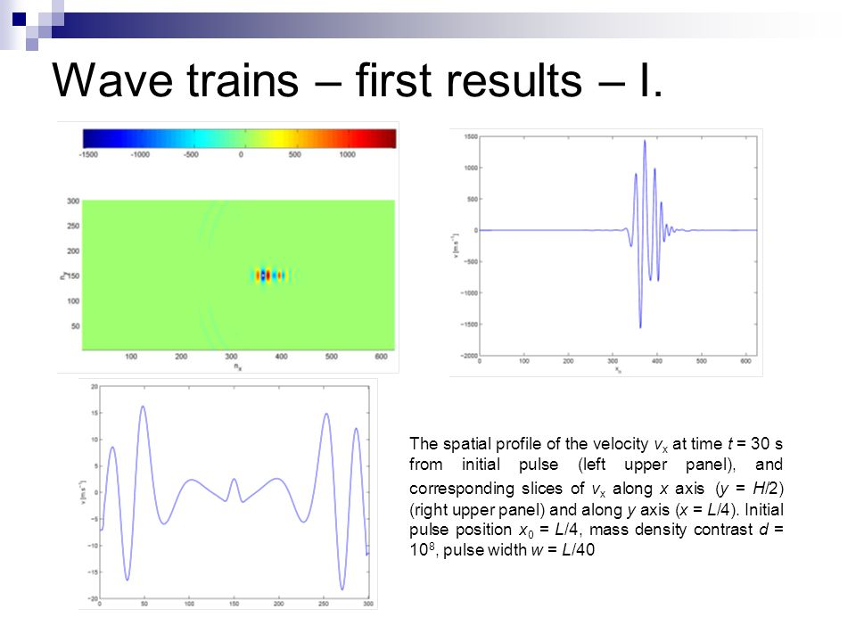 Wave trains – first results – I. The spatial profile of the velocity v x at time t = 30 s from initial pulse (left upper panel), and corresponding sli