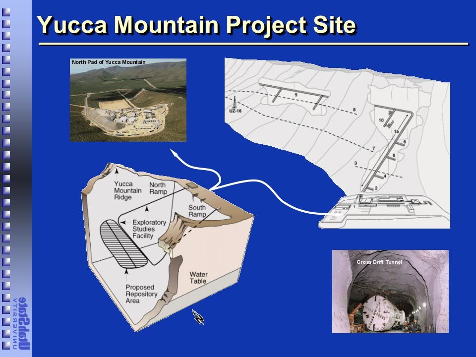 Yucca Mountain Project Site