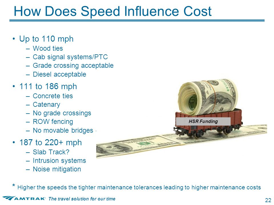 The travel solution for our time 22 How Does Speed Influence Cost Up to 110 mph –Wood ties –Cab signal systems/PTC –Grade crossing acceptable –Diesel acceptable 111 to 186 mph –Concrete ties –Catenary –No grade crossings –ROW fencing –No movable bridges -/fixed high level bridges 187 to 220+ mph –Slab Track.