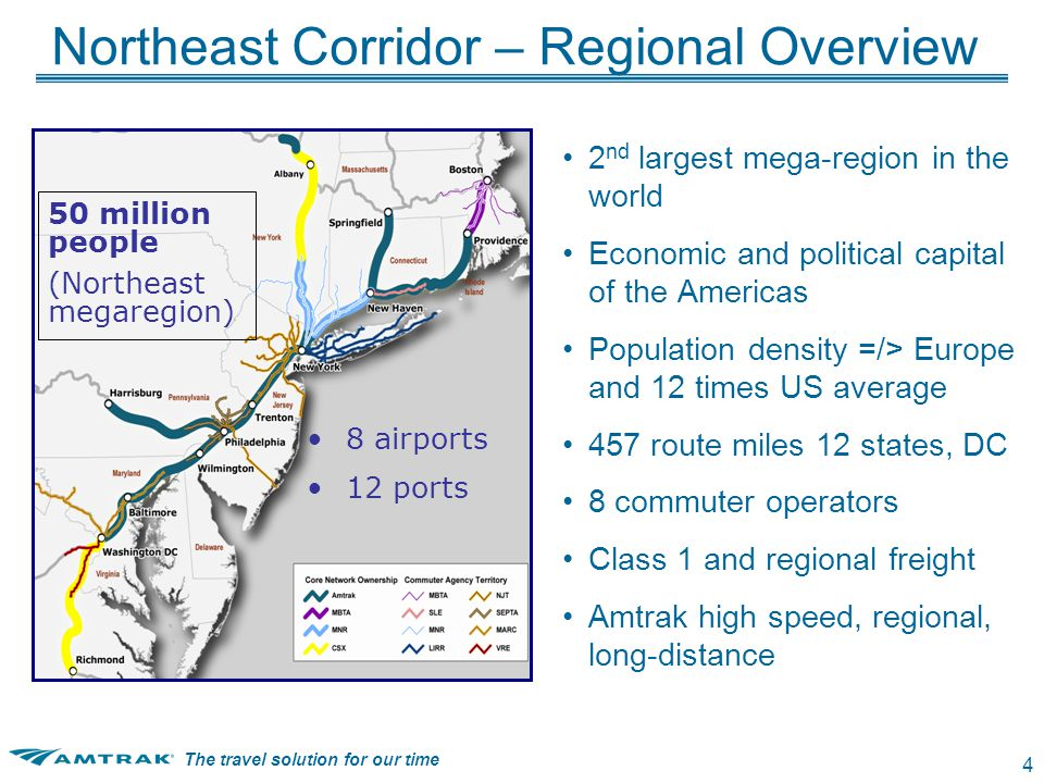 The travel solution for our time 5 NEC Master Plan NEC Commission sponsored: NEC Master Plan ($52 Billion) - Goals – Corridor to state-of-good repair – 2030 planning horizon – Maximize capacity and travel times in corridor – Continued shared-use railway operation (freight, commuter, regular and high-speed) Existing Master Plan (2030) 2:42 2:15 3:35 3:08 NYC - DC NYC - BOS Travel Times