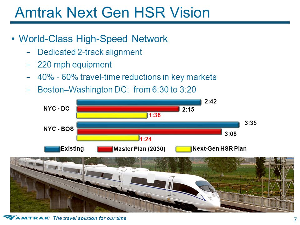 The travel solution for our time 8 Amtrak Next Gen HSR Vision Rolling Stock – Similar to Acela but 8 vs.