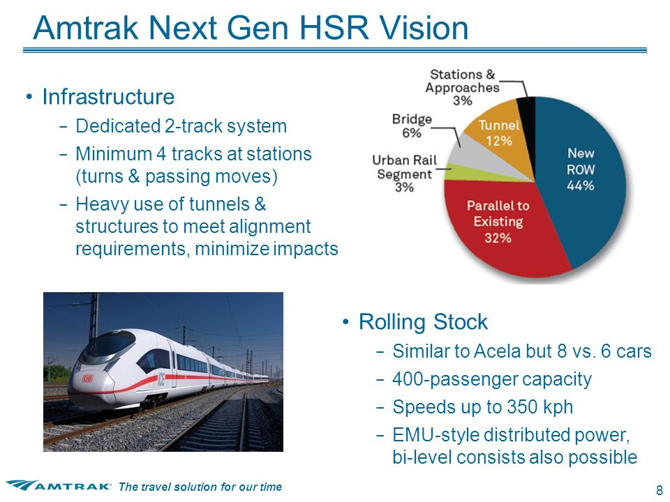 The travel solution for our time 19 NEC HSR System Capacity – Up to 50 million annual passengers – Up to 8,000 passengers/hr.