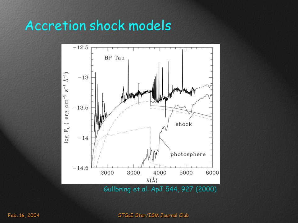 Feb. 16, 2004STScI Star/ISM Journal Club Accretion shock models Gullbring et al.