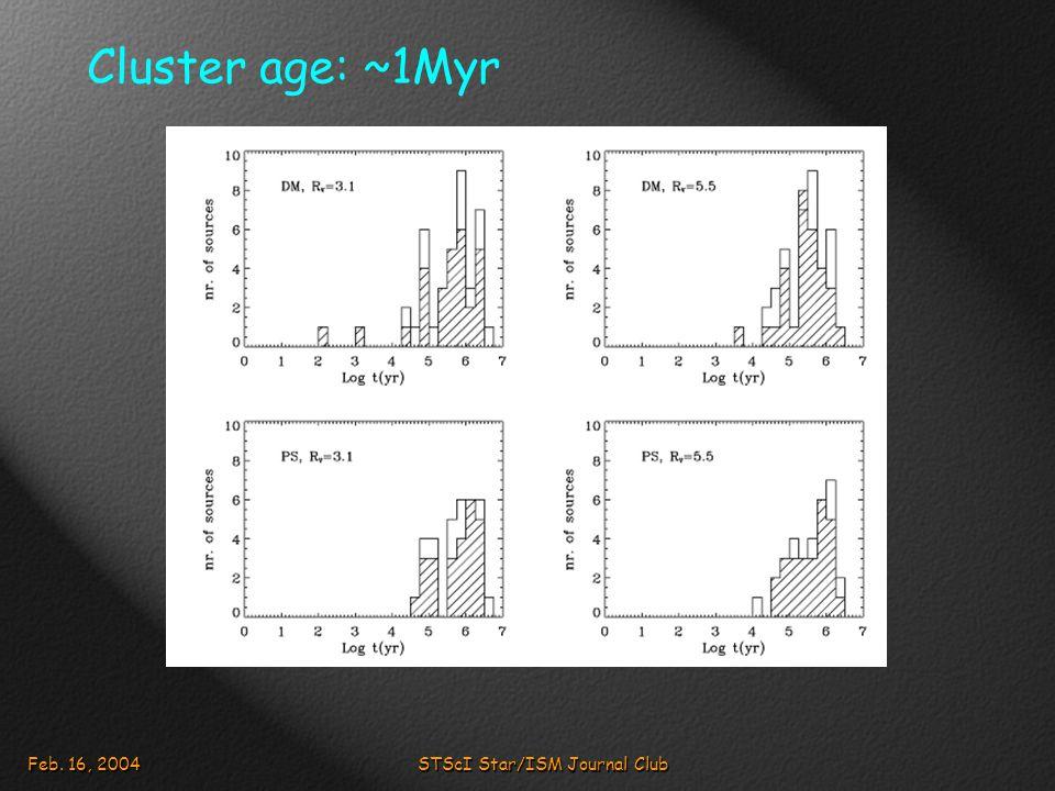 Feb. 16, 2004STScI Star/ISM Journal Club Cluster age: ~1Myr