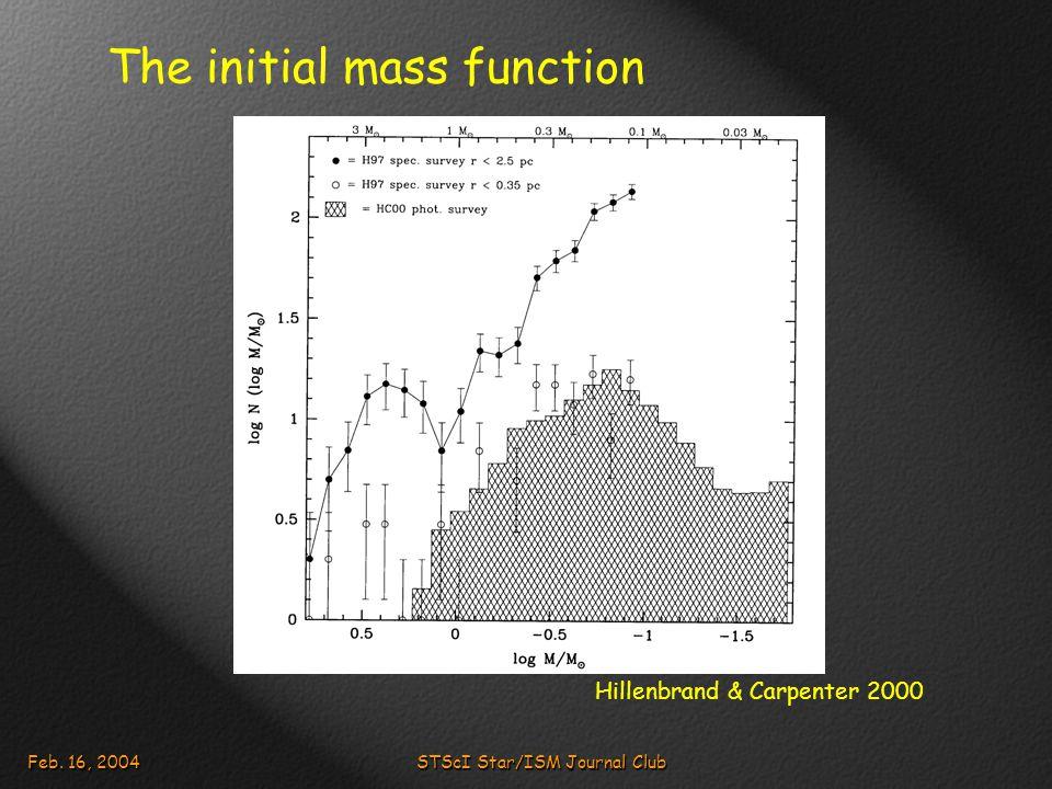 Feb. 16, 2004STScI Star/ISM Journal Club The initial mass function Hillenbrand & Carpenter 2000