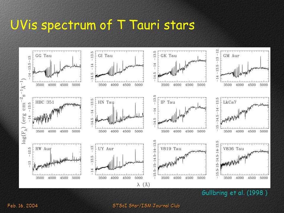 Feb. 16, 2004STScI Star/ISM Journal Club UVis spectrum of T Tauri stars Gullbring et al. (1998 )
