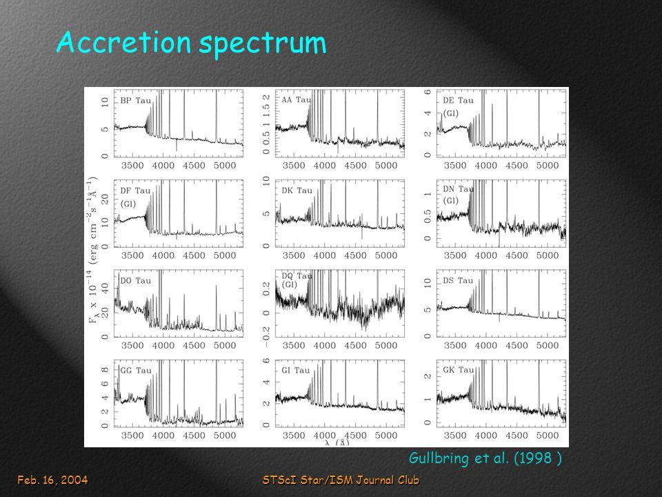 Feb. 16, 2004STScI Star/ISM Journal Club Accretion spectrum Gullbring et al. (1998 )