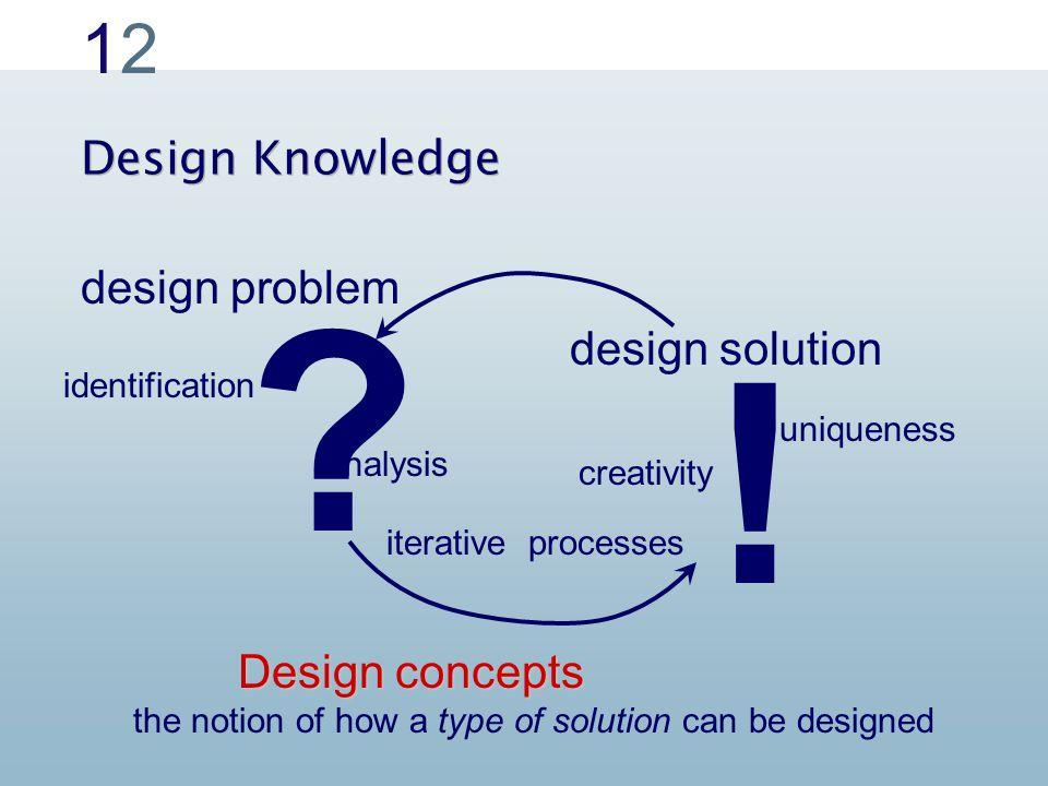 1212 Design Knowledge . design problem identification analysis .