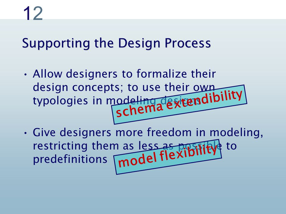 1212 Supporting the Design Process Allow designers to formalize their design concepts; to use their own typologies in modeling designs Give designers more freedom in modeling, restricting them as less as possible to predefinitions schema extendibility model flexibility