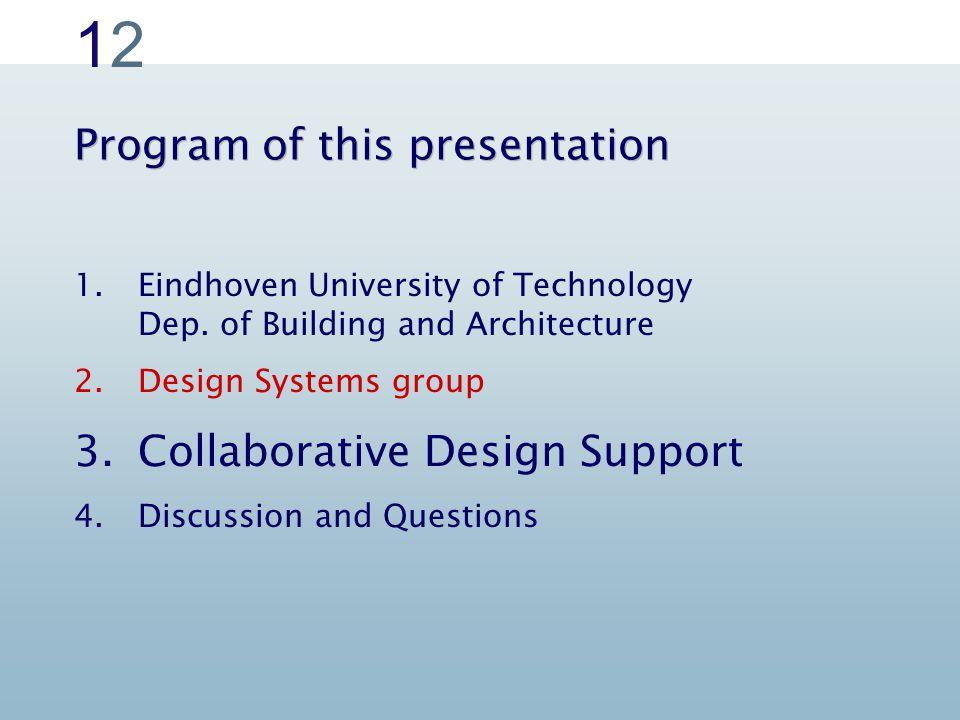 1212 Program of this presentation 1.Eindhoven University of Technology Dep.