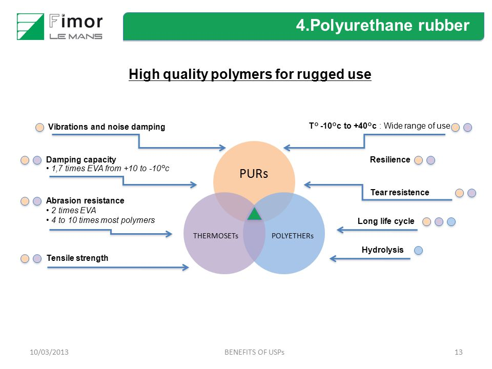 1310/03/2013BENEFITS OF USPs High quality polymers for rugged use 4.Polyurethane rubber PURs POLYETHERsTHERMOSETs T° -10°c to +40°c : Wide range of us