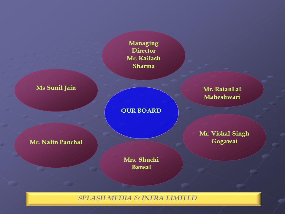 Mrs. Shuchi Bansal SPLASH MEDIA & INFRA LIMITED Mr.