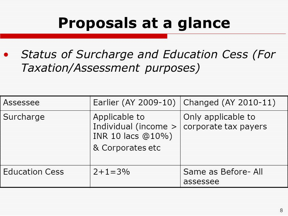 9 Clause by Clause Analysis Section 80E – Deduction in respect of loan taken for higher education (clause 32) – Applicable from AY 2010-2011 ParticularEarlier StatusAmendment proposed Compass of Higher Education Only covered full time studies in graduate and post graduate course in specified subjects Now extended to all fields of studies including vocational studies after Sr.