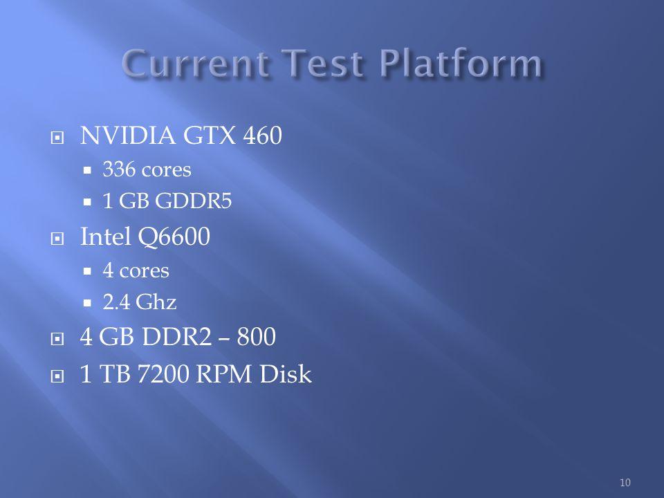  NVIDIA GTX 460  336 cores  1 GB GDDR5  Intel Q6600  4 cores  2.4 Ghz  4 GB DDR2 – 800  1 TB 7200 RPM Disk 10