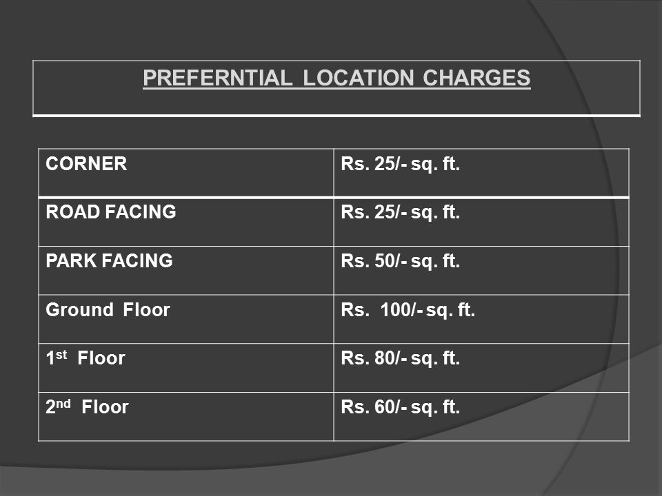PREFERNTIAL LOCATION CHARGES CORNERRs. 25/- sq. ft. ROAD FACINGRs. 25/- sq. ft. PARK FACINGRs. 50/- sq. ft. Ground FloorRs. 100/- sq. ft. 1 st FloorRs
