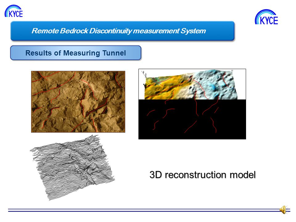 Remote Bedrock Discontinuity measurement System Measuring compass in the spot (25 data points) Measurement by machine (30 data points) Results of Measuring Rock Surface