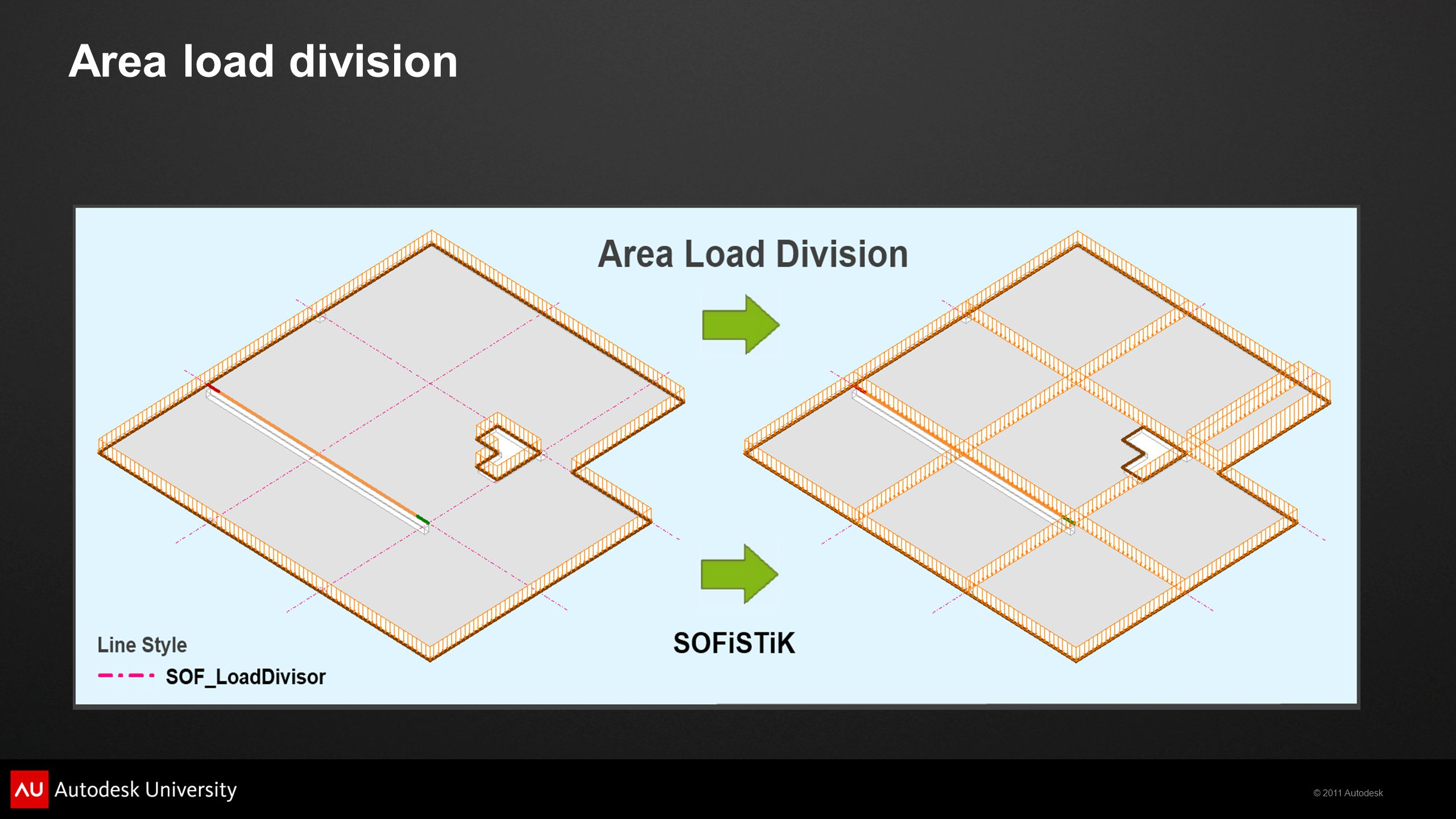 © 2011 Autodesk Area load division