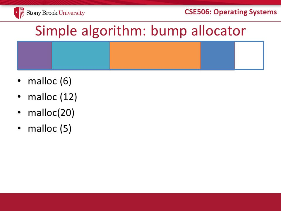 CSE506: Operating Systems Simple algorithm: bump allocator malloc (6) malloc (12) malloc(20) malloc (5)