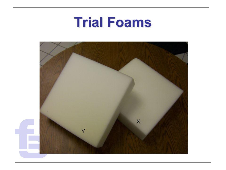 Trial Foams Y X
