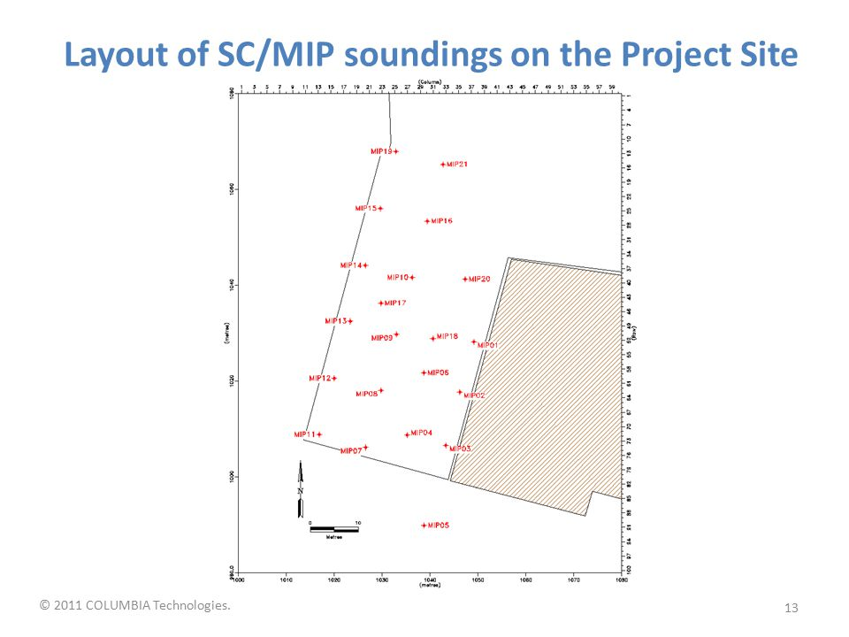 © 2011 COLUMBIA Technologies. Layout of SC/MIP soundings on the Project Site 13