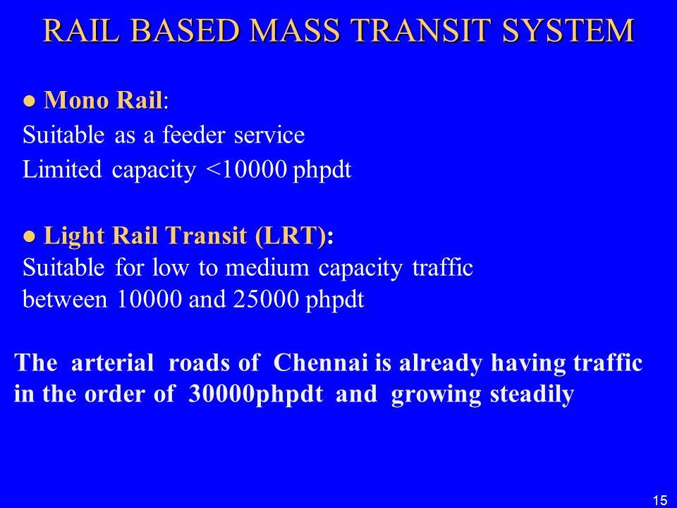 15 RAIL BASED MASS TRANSIT SYSTEM Mono Rail: Mono Rail: Suitable as a feeder service Limited capacity <10000 phpdt Light Rail Transit (LRT): Light Rai