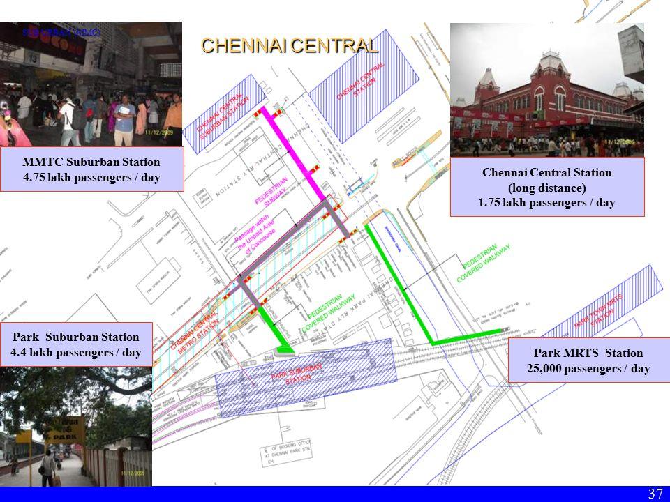 CHENNAI CENTRAL SUB URBAN (MMC) 37 Chennai Central Station (long distance) 1.75 lakh passengers / day MMTC Suburban Station 4.75 lakh passengers / day