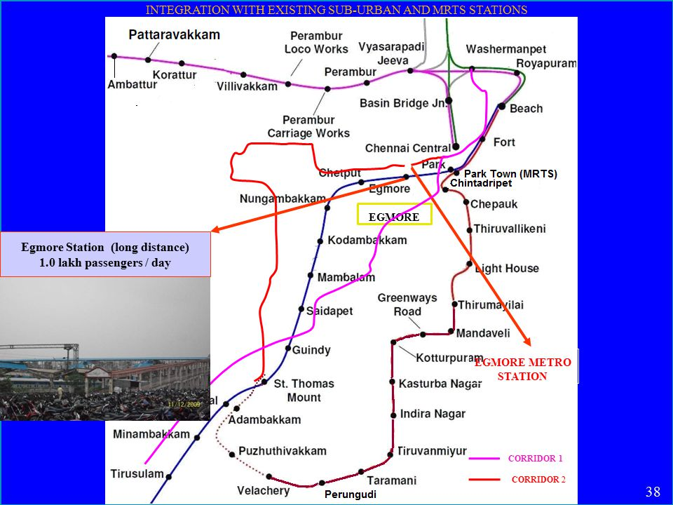 38 EGMORE EGMORE METRO STATION INTEGRATION WITH EXISTING SUB-URBAN AND MRTS STATIONS CORRIDOR 2 CORRIDOR 1 Egmore Station (long distance) 1.0 lakh pas