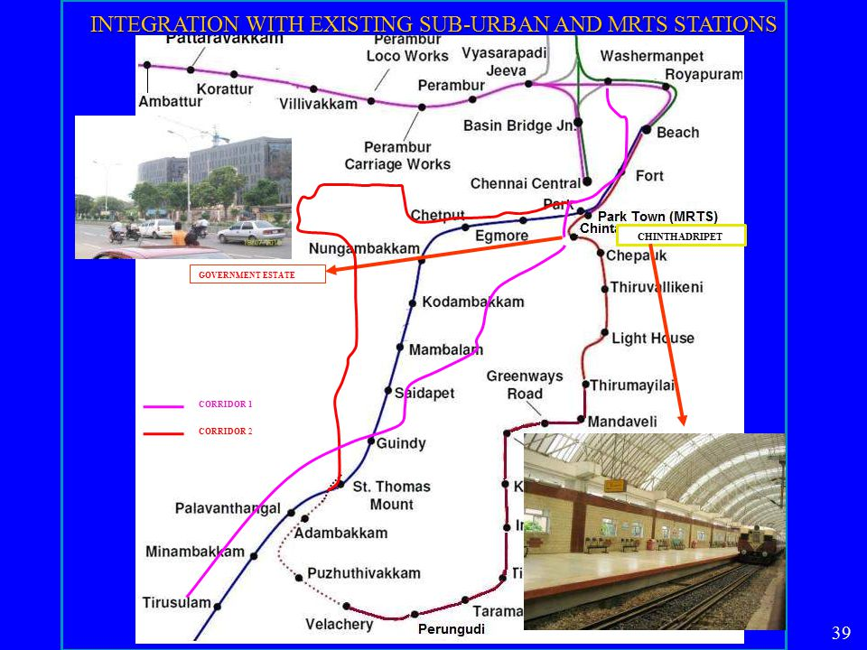 39 GOVERNMENT ESTATE CHINTHADRIPET INTEGRATION WITH EXISTING SUB-URBAN AND MRTS STATIONS CORRIDOR 2 CORRIDOR 1
